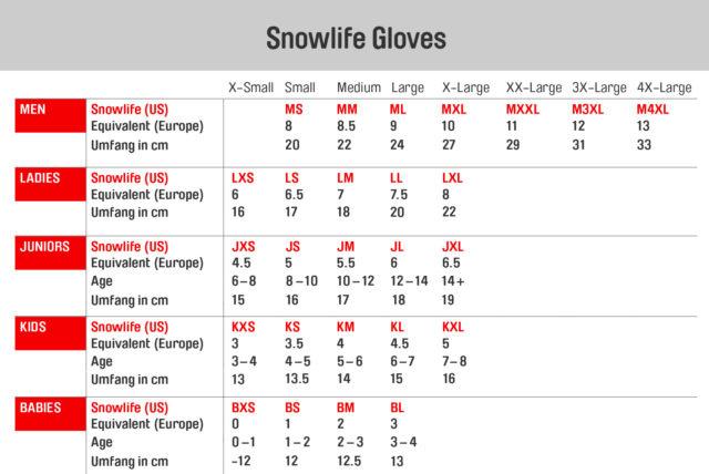Grössentabelle für Snowlife Handschuhe