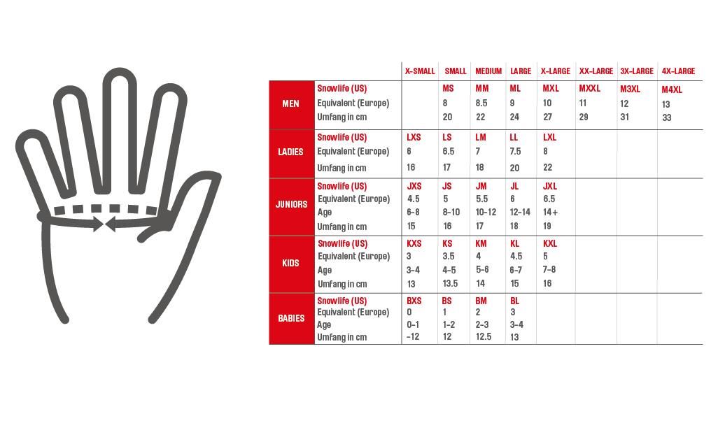 Hand measurement and size chart for Snowlife gloves